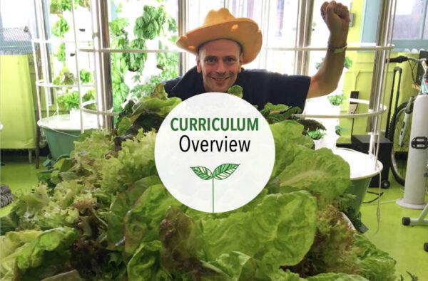 Green Bronx Machine Classroom Curriculum